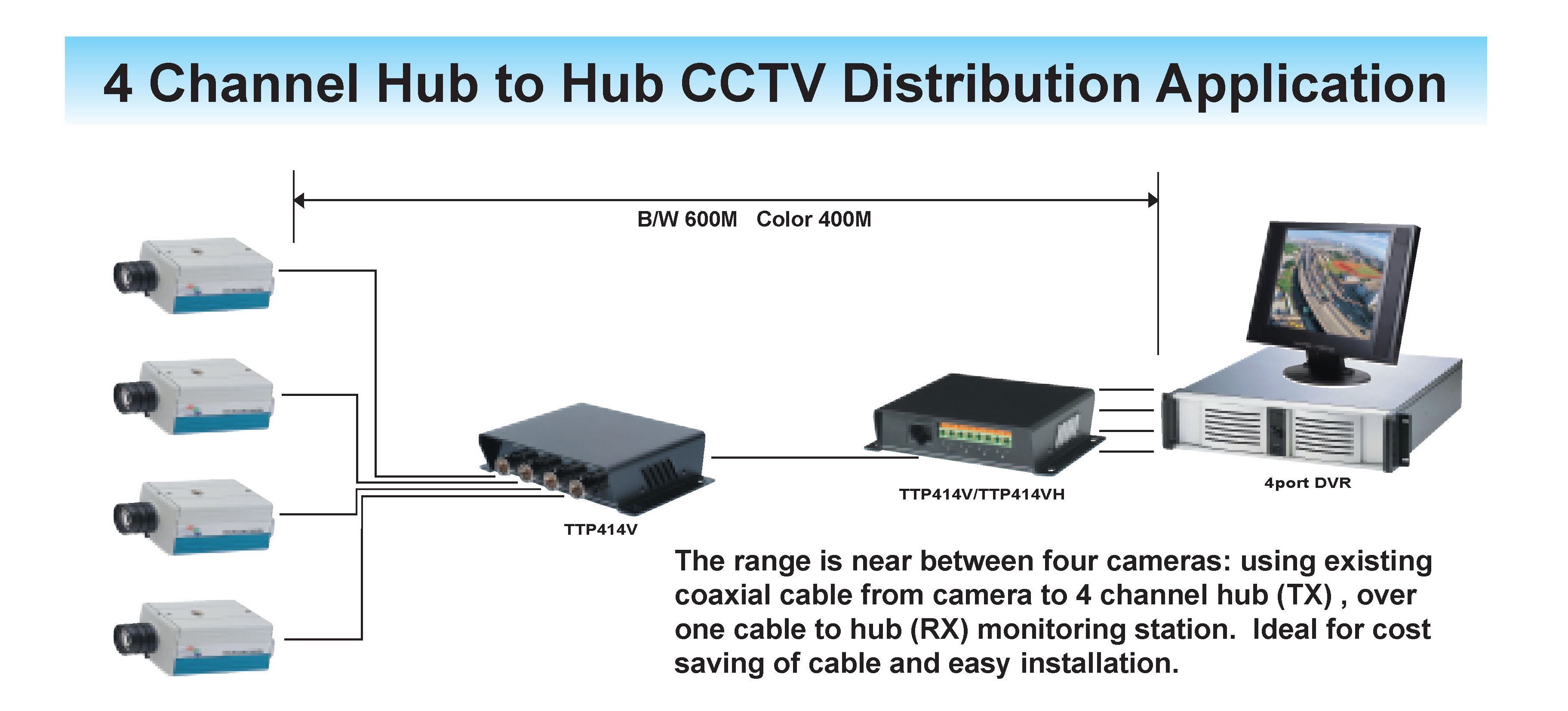 Index Of Mirrors Sct Products Application Guide Cctv Wiring 4 Channel Hub To Hb Distribution
