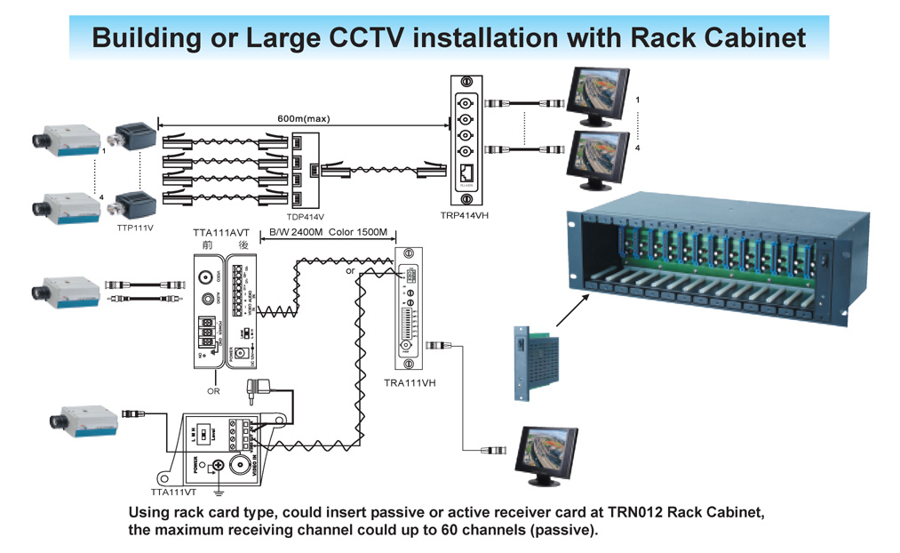 cctv camera installation diagram pdf cctv image cctv camera installation diagram pdf cctv auto wiring diagram on cctv camera installation diagram pdf