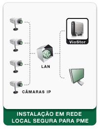 Esquema: Instala��o da rede de seguran�a para PME