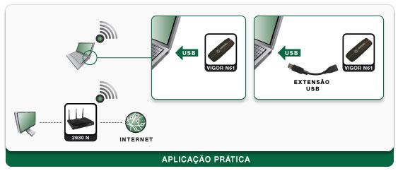 Esquema: VIGOR N61 - Aplica��o Pr�tica