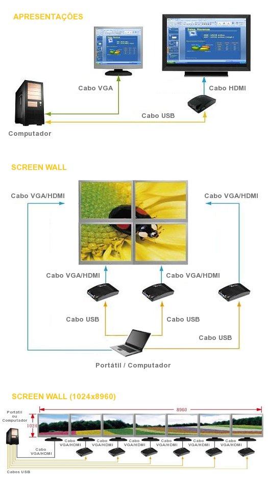 Imagem: Aplica��es Grand Multi View