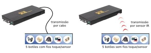 Imagem: Bot�es Toque/Sensor