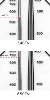 Alta Resolu��o 650TVL