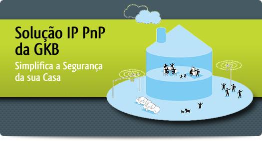 Solu��o IP PnP da GKB
