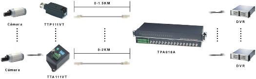 TPA016A - esquema