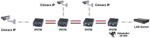 IP07M - esquema