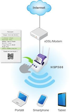 Xentino HSP500 - Aplicação