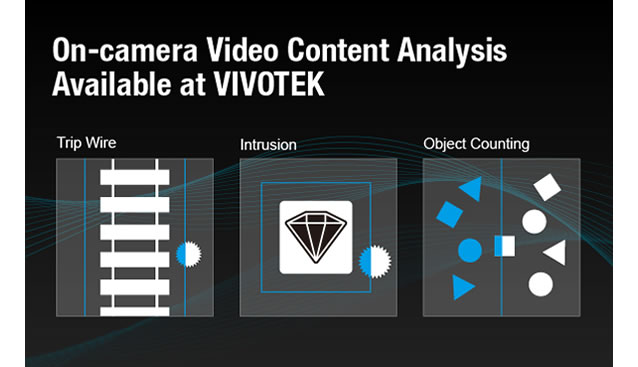 On-camera Video Content Analysis Available at VIVOTEK